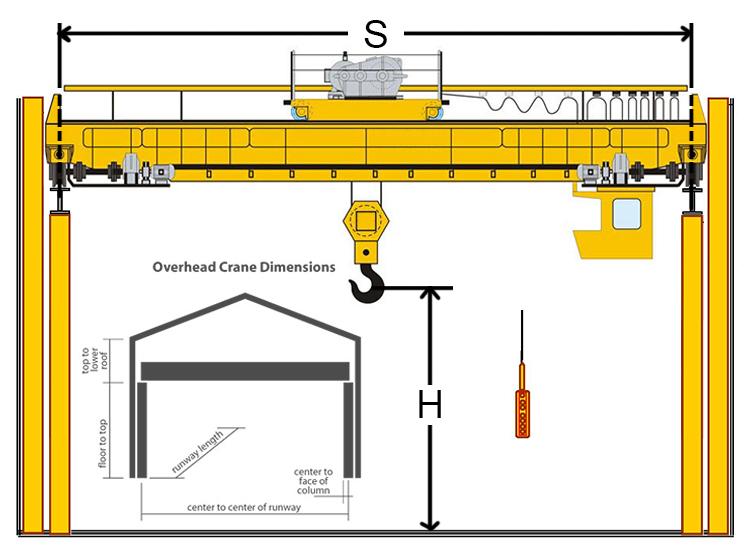 Overhead Crane Beam Design : Low headroom bridge crane design calculations buy