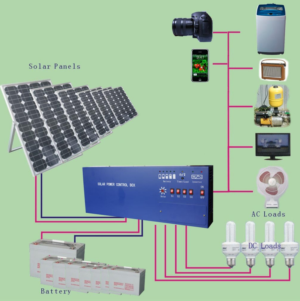 3kw Solar Panel Kit 5kw Complete Set Off Grid Solar
