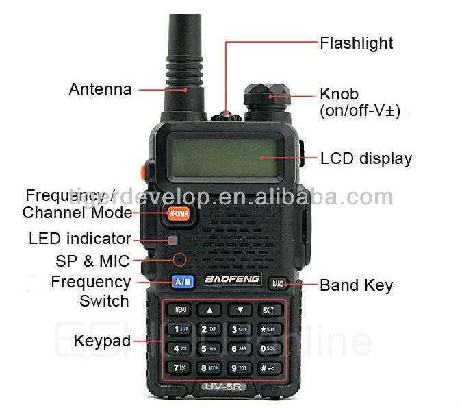 Walkie Talkie Baofeng Two Way Radio Ear Plug