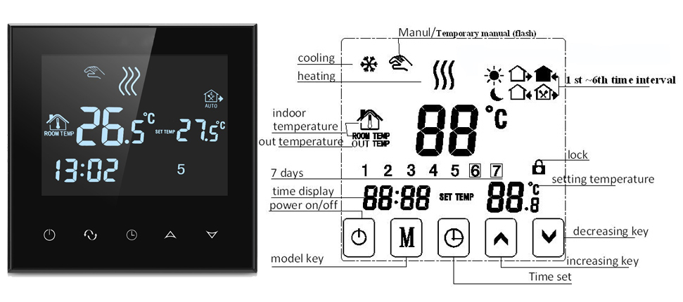 WiFi Water  Floor Heating Programmable Thermostat On  Radiator Valve