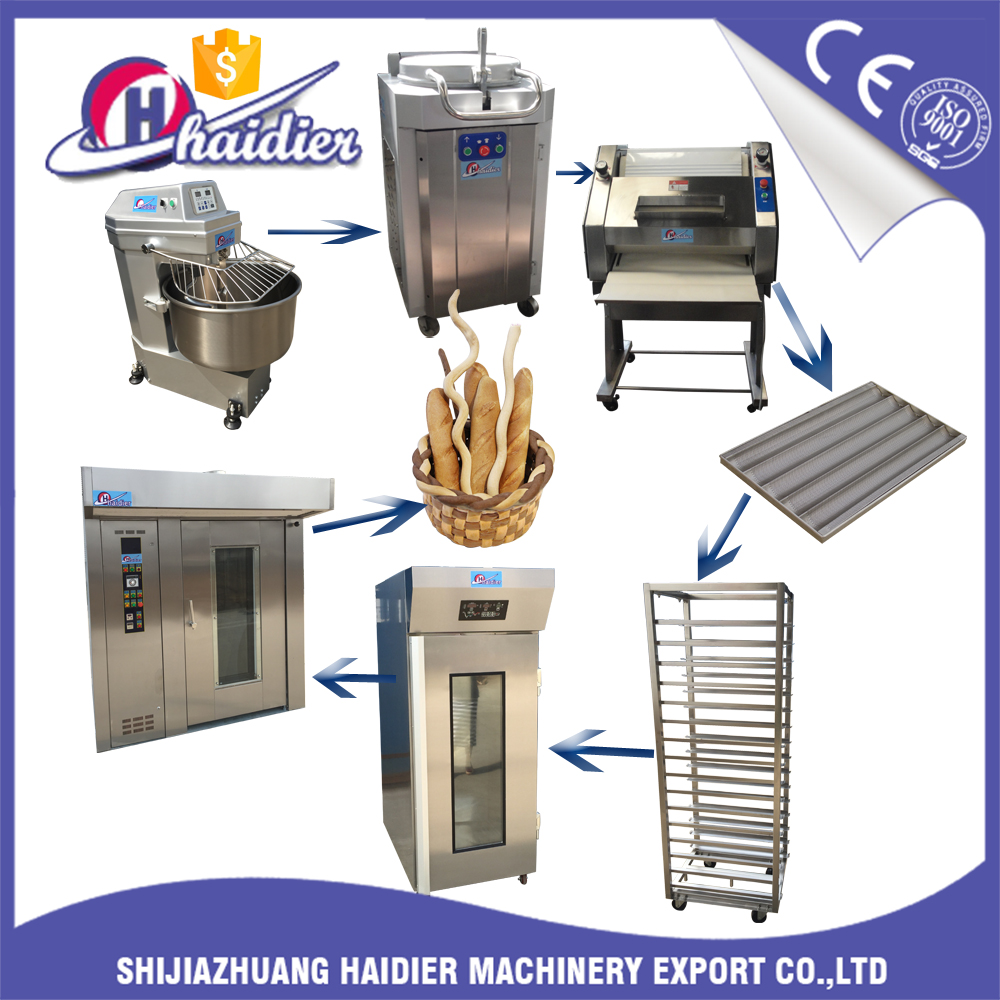 Machines de boulangerie pain mouleur hot dog maker machine machines de casse cro te id de - Machine a cafe boulanger ...