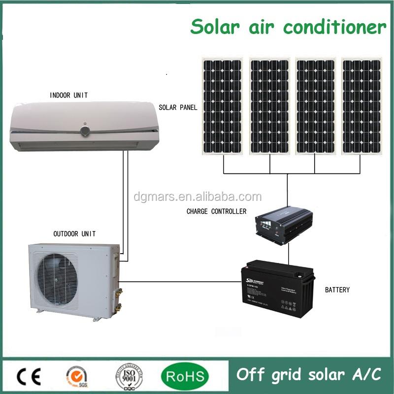 Cooling heating 12000btu hybrid green solar split - Solar air heater portable interior exterior ...