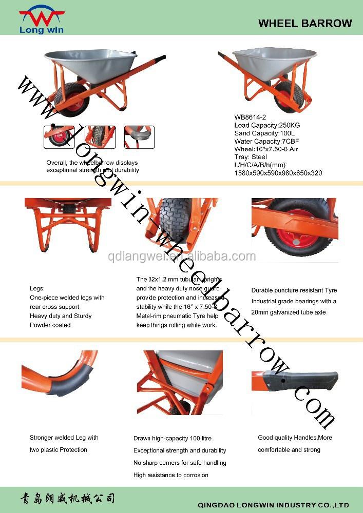 Nombres de herramientas agr colas nombres de construcci n - Herramientas de carpinteria nombres ...