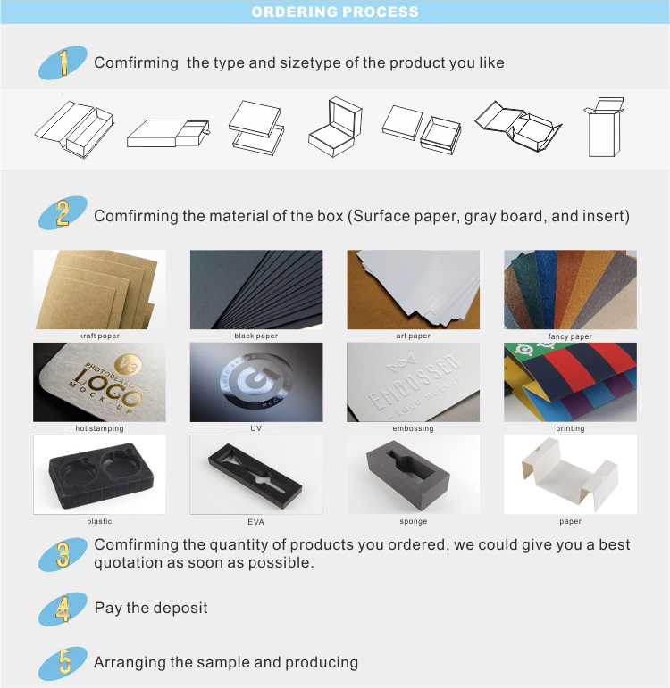 bracelets packaging box ordering process