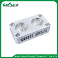 Buy Hydroponics greenhouse grow smart light controller in China on ...