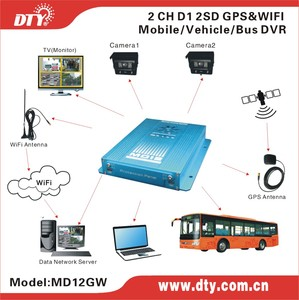 2013 New products!! 2 channel dual sd cards GPS WI-FI hd sdi mobile dvr, MD12 series