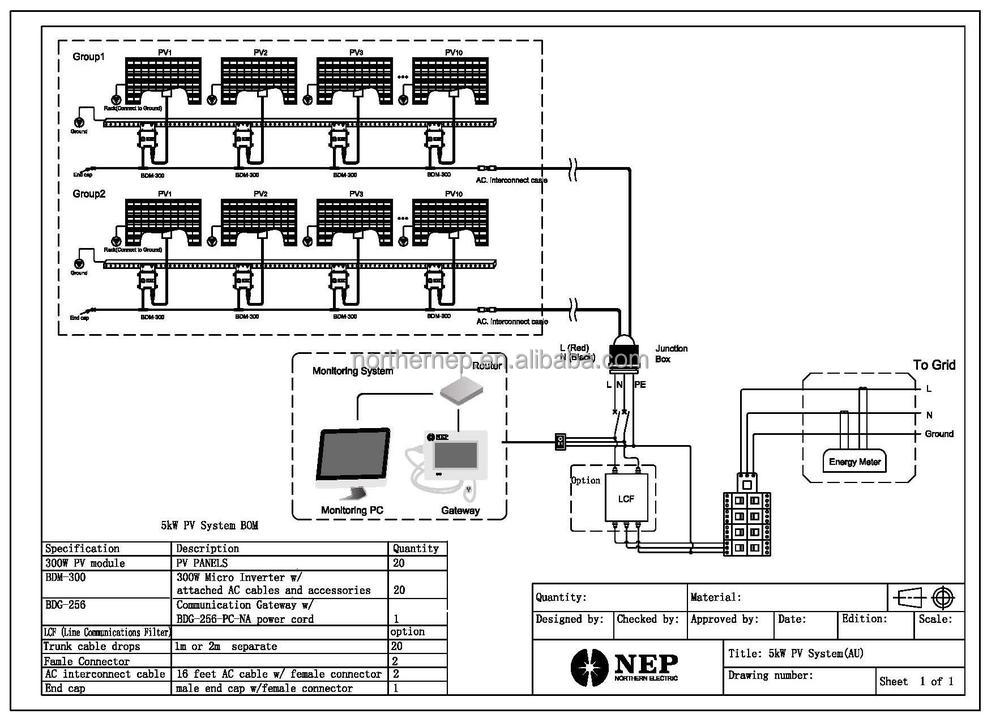 HTB19rDuGpXXXXX2XFXXq6xXFXXXB enphase micro inverter wiring diagram diagram wiring diagrams enphase m250 wiring diagram at gsmx.co