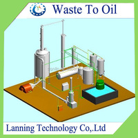 HOT SALE used engine oil to diesel distillation plant
