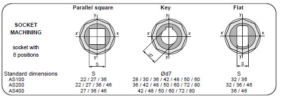 HTB19uv1FVXXXXaRXVXXq6xXFXXX2 flue damper electric actuator,volume damper control valve, view  at gsmx.co