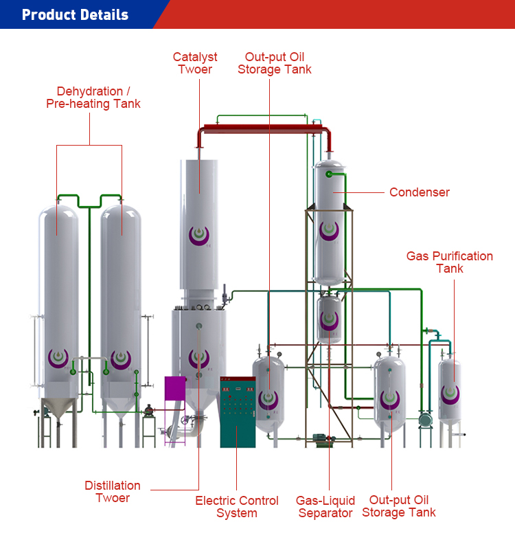 Black Waste oil distillation to new light diesel fuel oil recycling