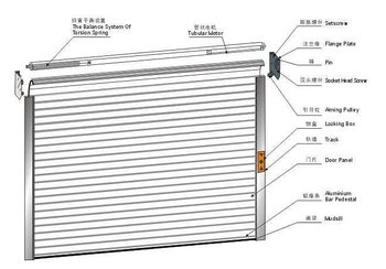 Metal Garage Rolling Door With Auto Locking Device And