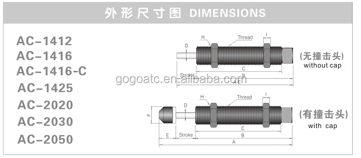 AC series shock absorbers prices hydraulic speed controls