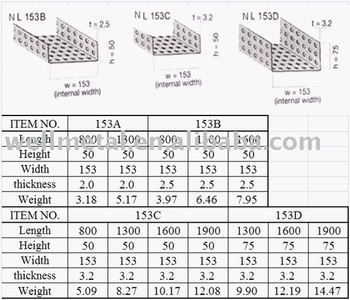 Lintel Buy Lintel Brick Work Steel Lintels Product On