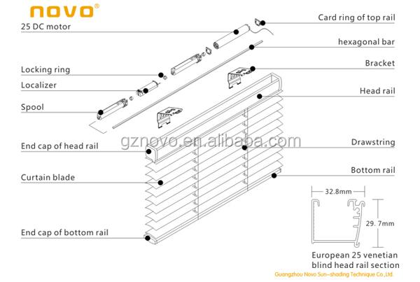 Electric Roller Blind Motor Impremedia Net