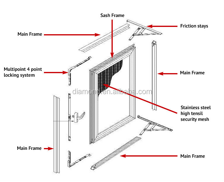 Heat resistant window screen/security window screen