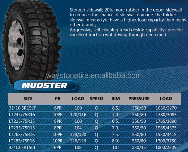31105r15 4x4 mudster tires 28575r16 33x125r15 mudster mud tires