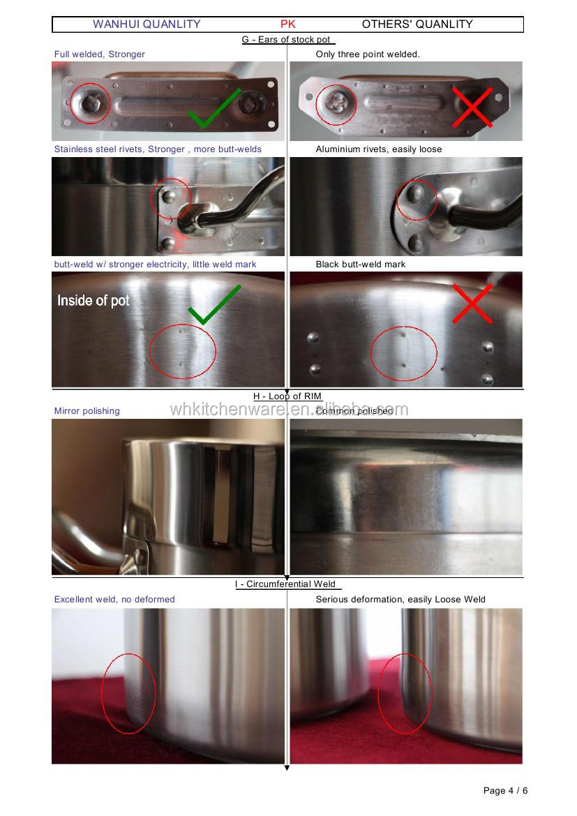18/10 Large Induction Ready Commercial Stainless Steel stock pot