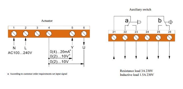 HTB19zLsKFXXXXb9XFXXq6xXFXXXm hvac belimo modulating motorized air damper actuator buy damper siemens damper actuator wiring diagram at mifinder.co