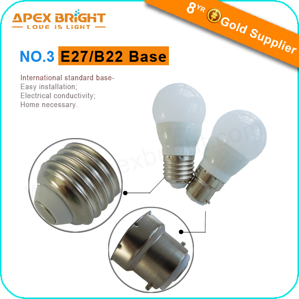 Acs Uv Bulb Types,Battery Operated Led Light Bulb,Chargeable Led ...