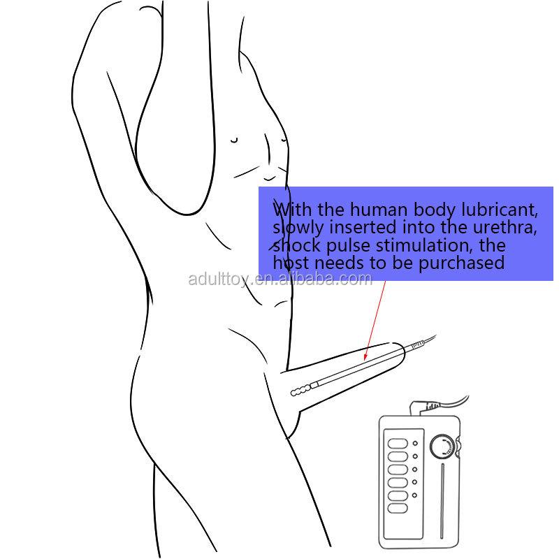 penis plugs Inserting
