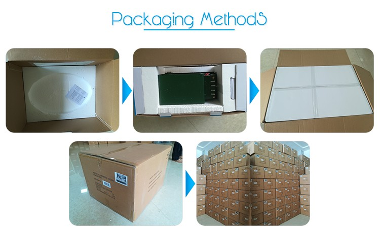 Packaging MethodS