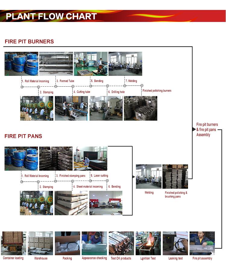 गर्म बिक्री स्टेनलेस स्टील ग्रिल बिजली Rotisserie बारबेक्यू ग्रिल मोटर