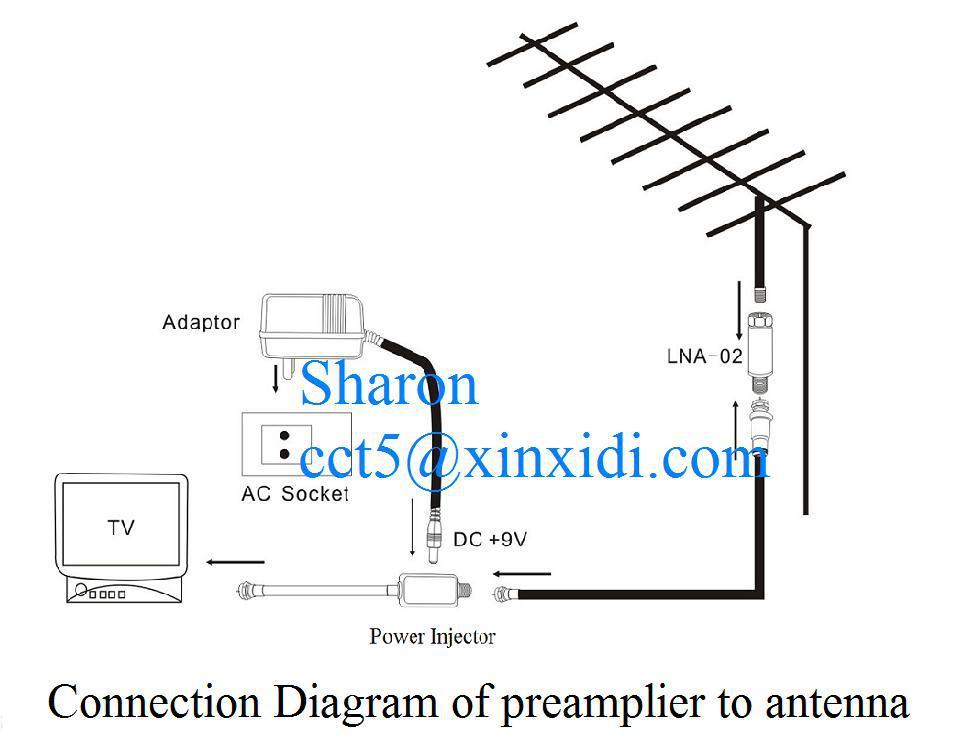 Antenna Preamplifier Lna 02 Digital Tv Signal Booster Buy Tv