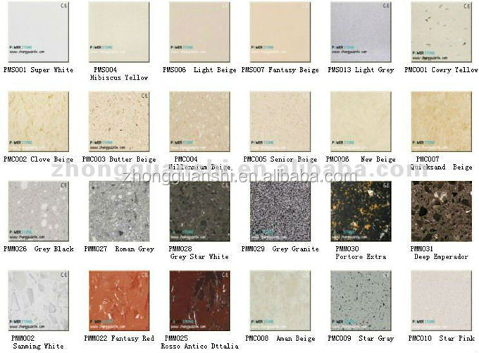 Tile stone form and marble type artificial marble for Types of marble tile
