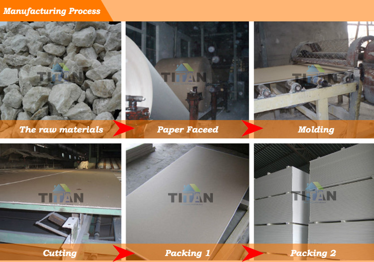 2015 New in India Wall Gypsum Board Price