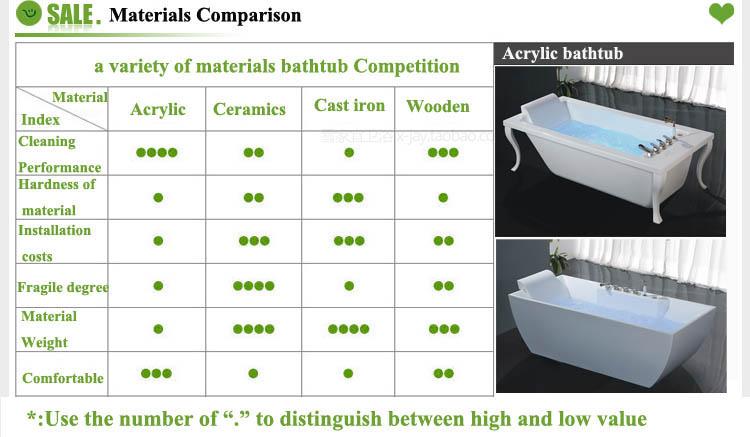 acrylic bathtub india. hs-b511 antique double ended bathtub/ long bath tub/ free-standing tub acrylic bathtub india