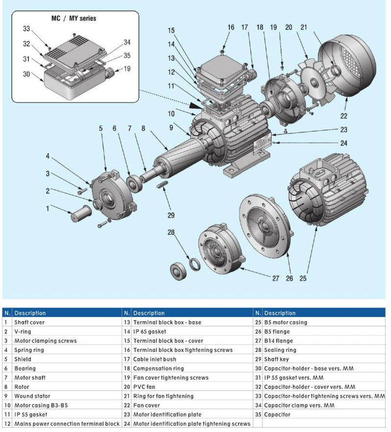 Induction Motor Diagram Images Pictures Becuo | Motor Repalcement ...