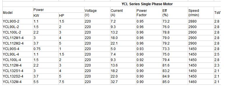 Yc Yl Series Ac Electric Motor Single Three Phase 220v 50hz Buy Yc