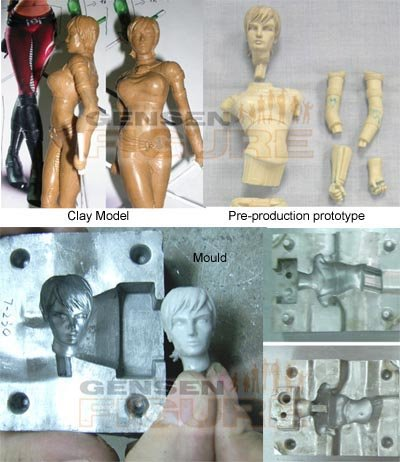 PVC Injection Mould Tooling Doll
