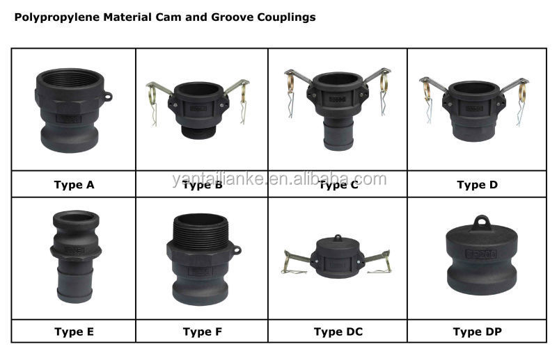 Sure Flex Couplings as well Refrigeration Copper Fittings additionally Glossary together with Pipe Fittings Manufacturer besides Picking A Hitch For Your Airstream Trailer. on coupler types
