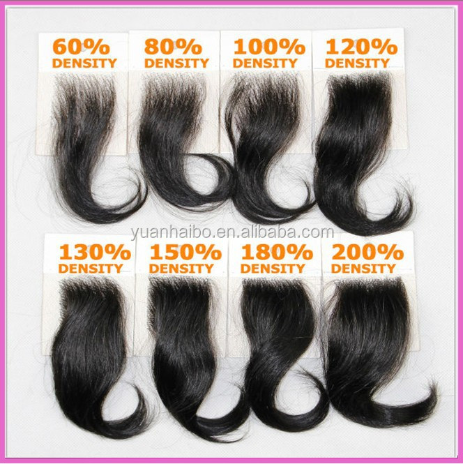 Alibaba hot selling 100 human hair wigs loose wave virgin eurasian hair full lace wig black women hair wig