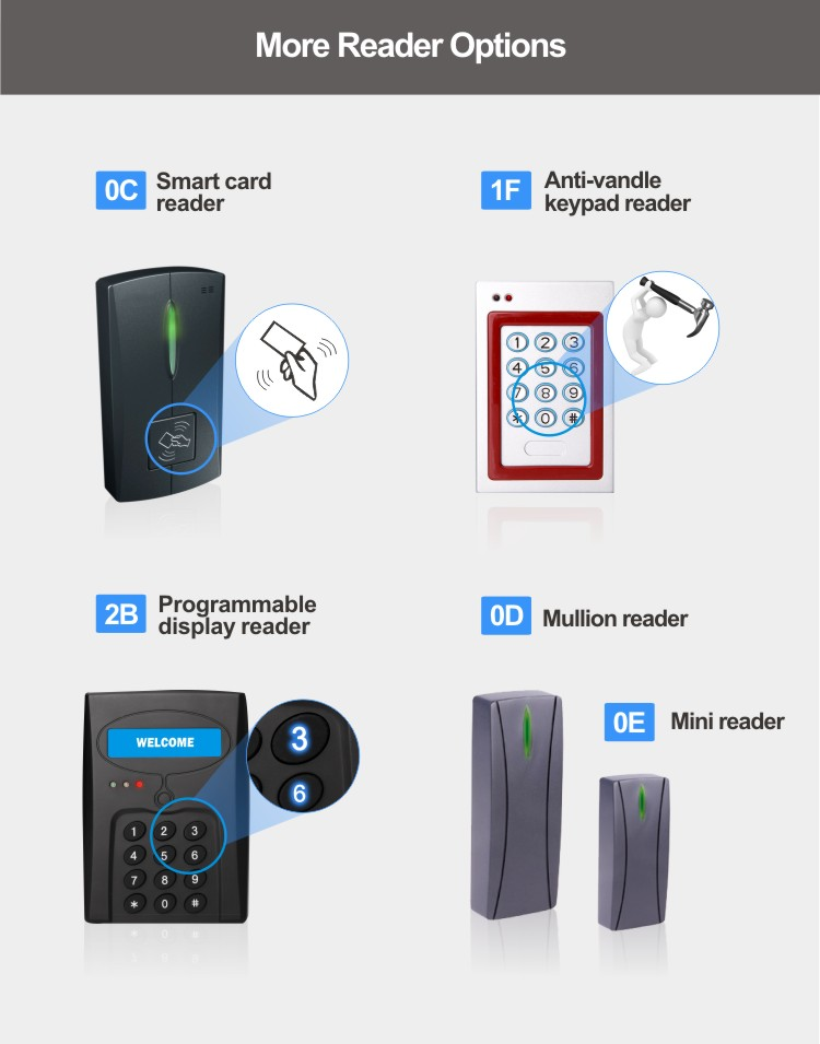 CE certified TCP/IP RFID Mifare NFC access door reader with relay output  sc 1 st  Alibaba & Ce Certified Tcp/ip Rfid Mifare Nfc Access Door Reader With Relay ...