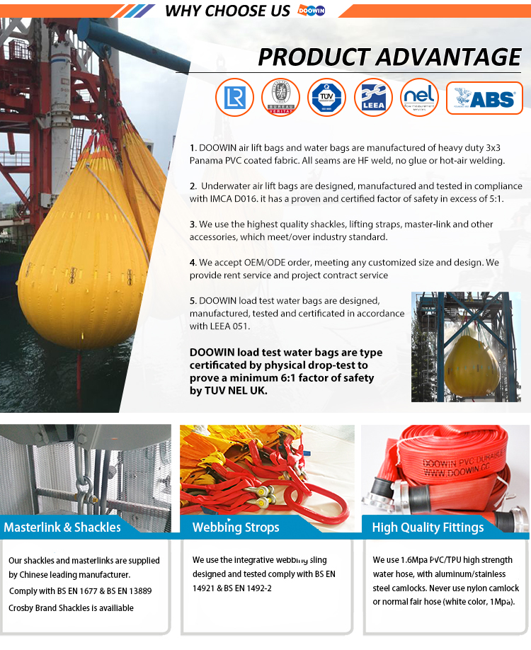 On-shore and Off-shore Marine Salvage Operation Parachute Open Underwater Air Lift Bags Inflatable Buoyancy Bag