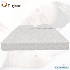 Latex Sofa Bed Mattress, Latex Sofa Bed Mattress Suppliers ...