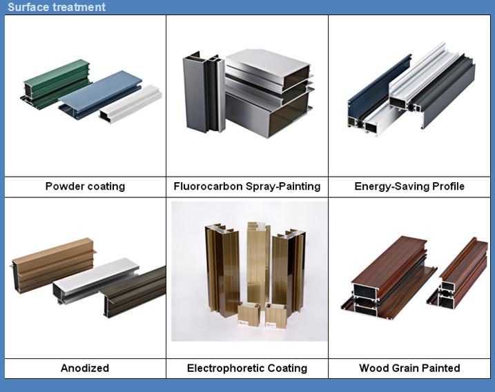 6063 t5 de aluminio anodizado proflie para ventanas y for Colores de perfiles de aluminio