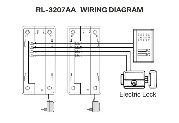 Pacific intercom wiring diagram example of wiring diagram lg home theater wiring dia    home theater system wiring m s mc350 intercom     the connection to modem interco