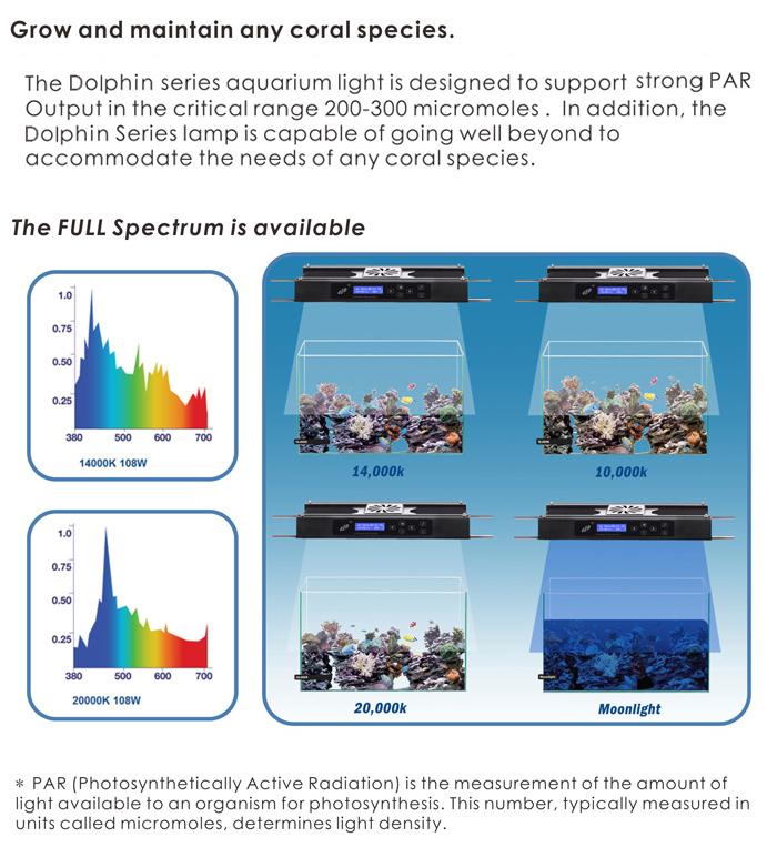 108w Led Aquarium Light Lighting Full Spectrum For Fish Freshwater ...