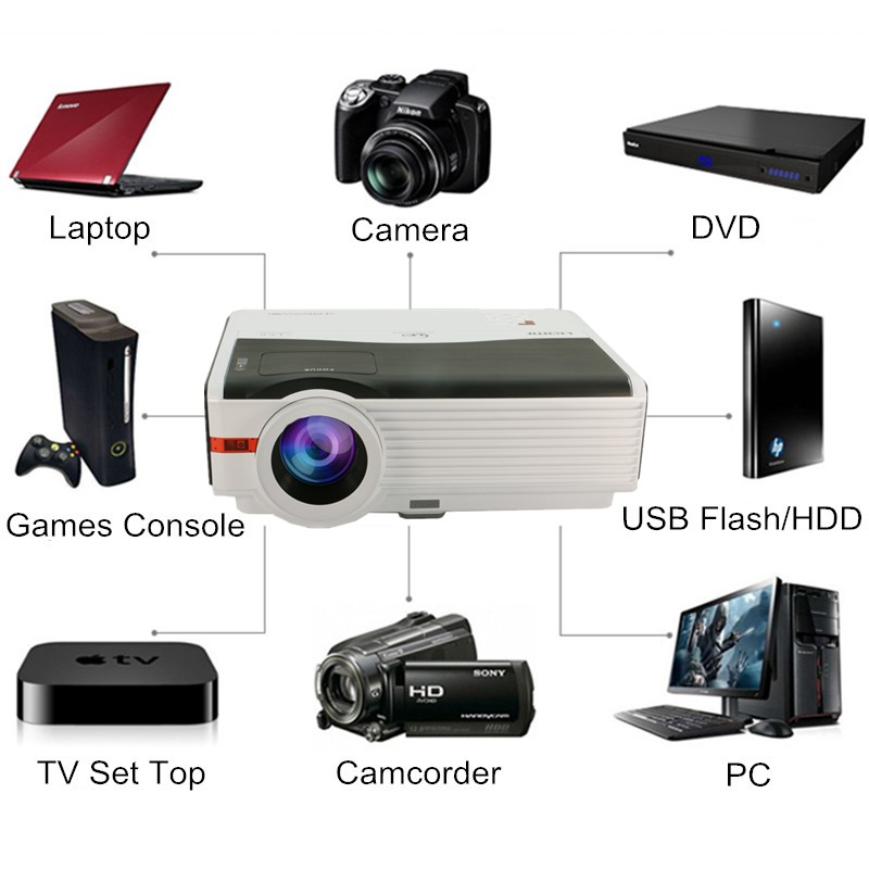 Support bluetooth WiFi function 5000Lumens 170W LED projector