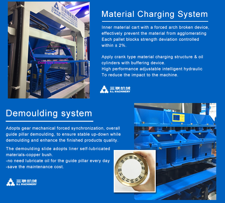 Material Charging and Demolding