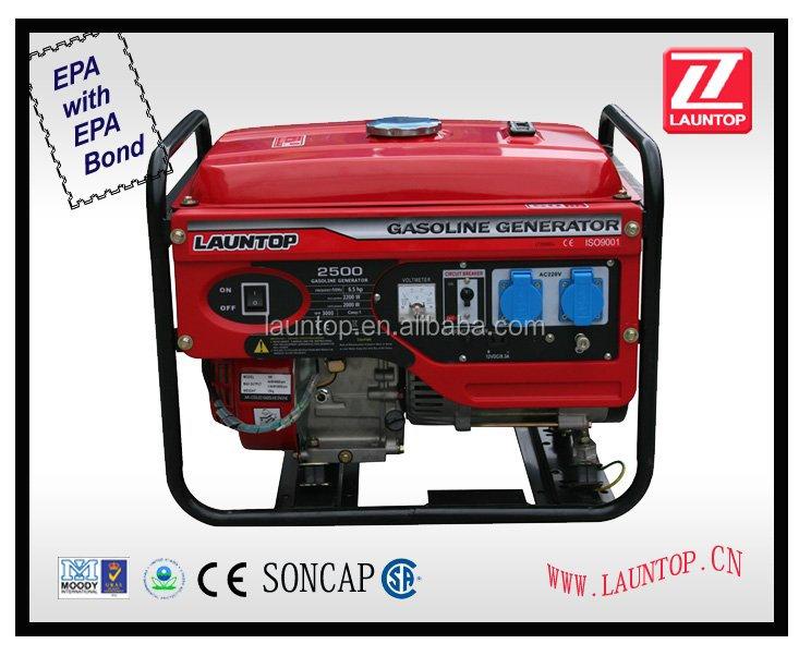 Generador de gasolina repuestos honda 6 5hp generador for Generador gasolina barato