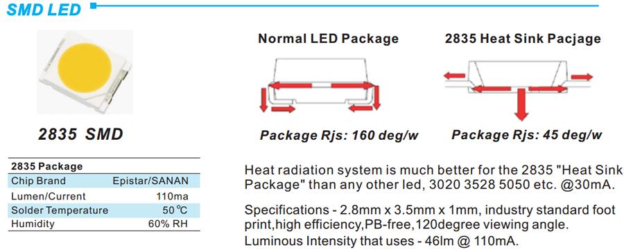 smd2835 led lighting laser engraved lgp light guide panel for illuminate