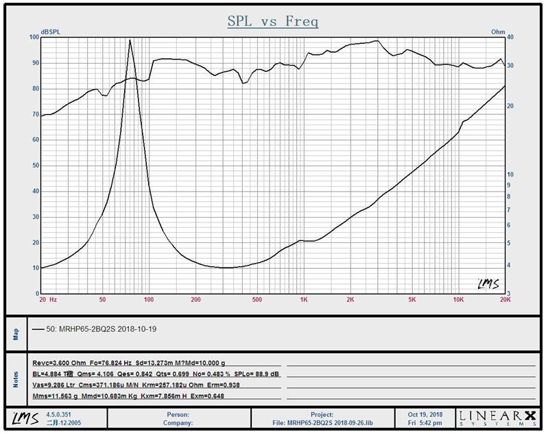ERISSON Produttore OEM Audio da 6.5 pollici 2 vie 100 watt Marine Altoparlante