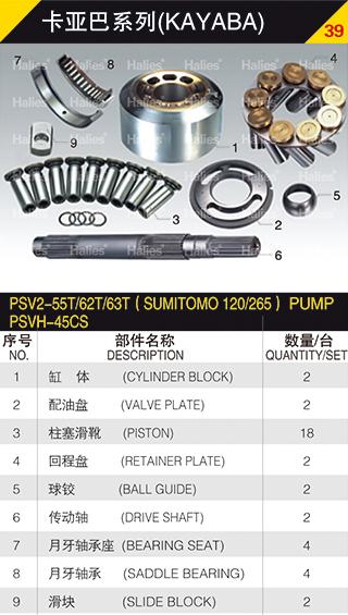 hydraulic pump hydraulic parts for KAYABA PSV2-55T/62T/63T