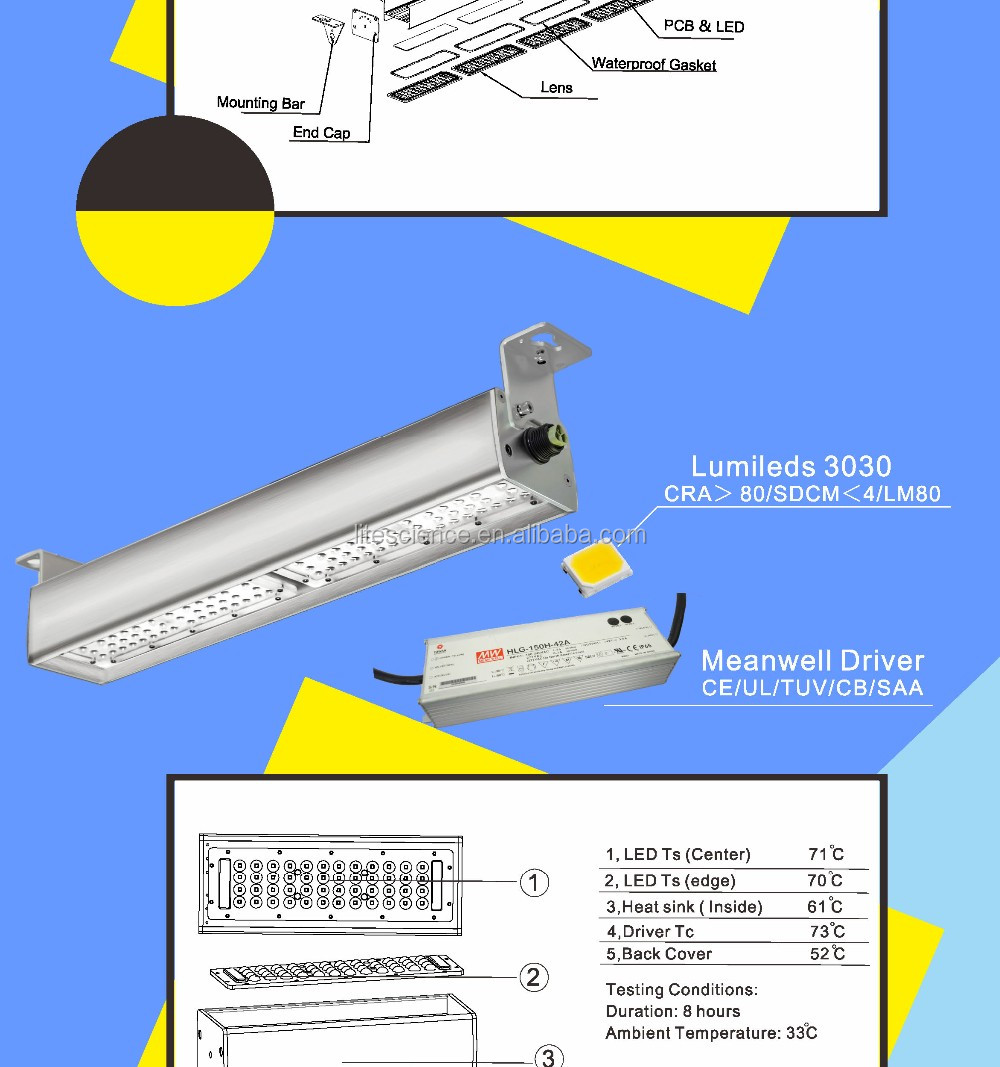 Led High Bay Light Wiring Diagram: Linear High Bay Light,Wiring-through Connection,Meanwell