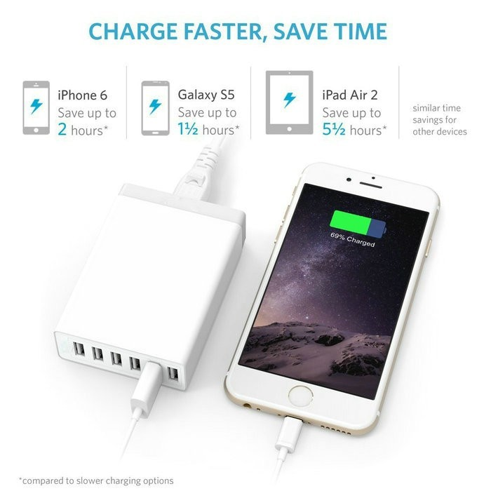 New And Hot Selling 6 Port 50w Usb Charger,Multi Port Usb Charger ...