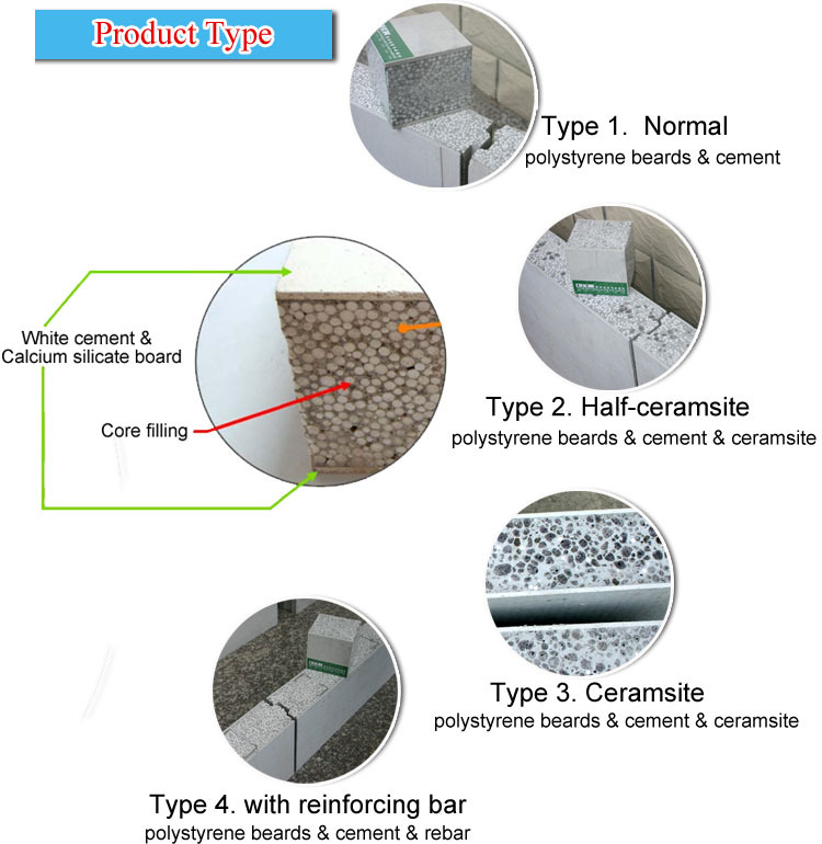 Obon Perlite Thermal Insulation Heat Resistant Ceiling